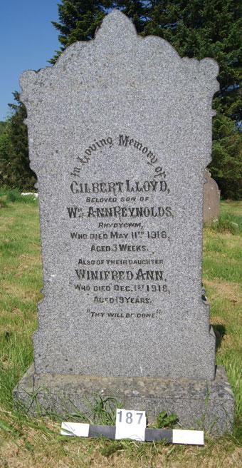 Gilbert Lloyd